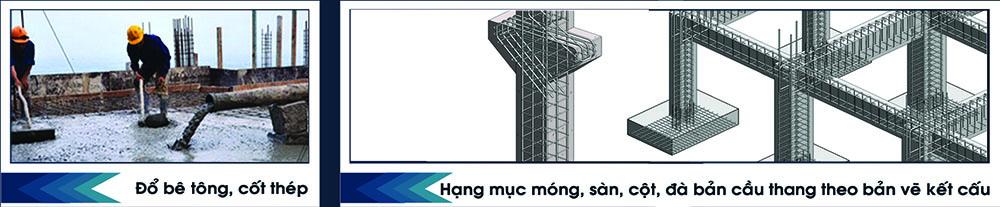 Tạo hình - Lắp dựng khung sắt thép